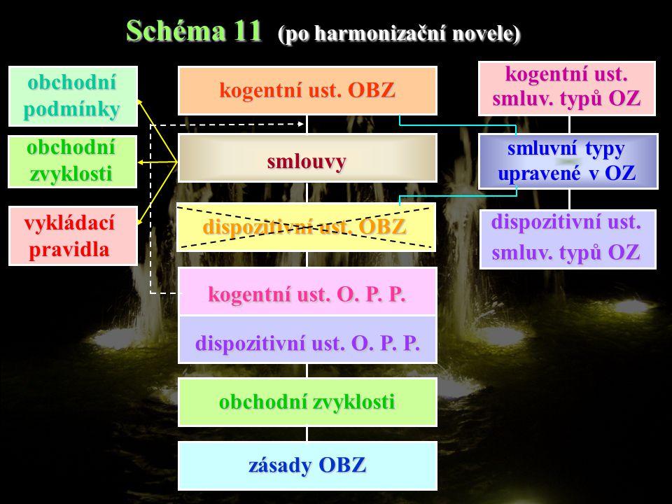 Schéma 11 (po harmonizační novele)