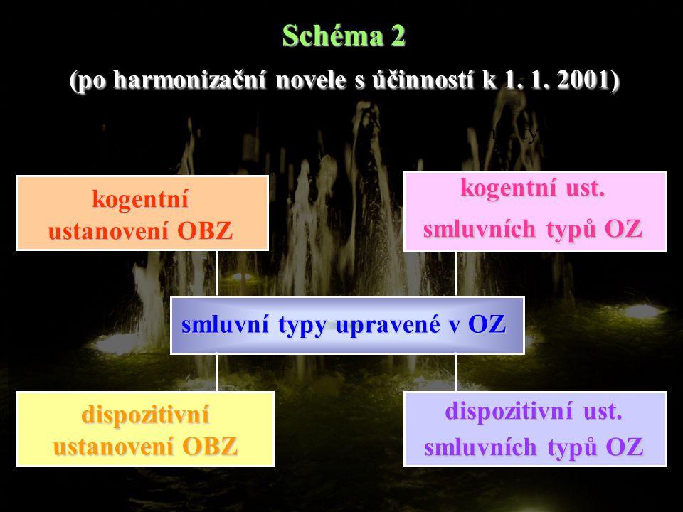 Schéma 2 (po harmonizační novele s účinností k 1. 1. 2001)