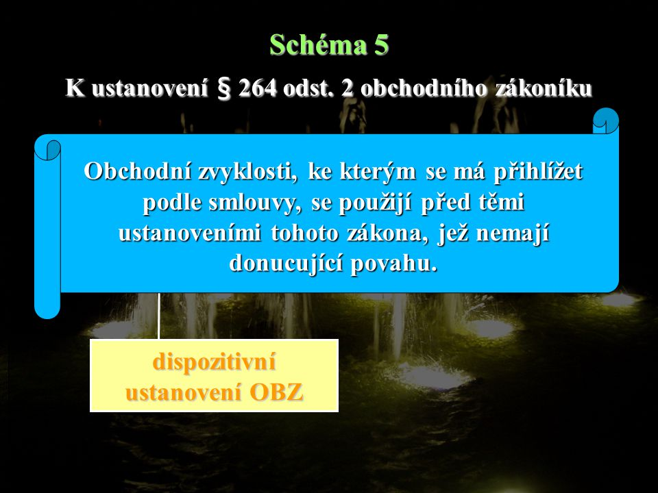 Schéma 5 K ustanovení § 264 odst. 2 obchodního zákoníku