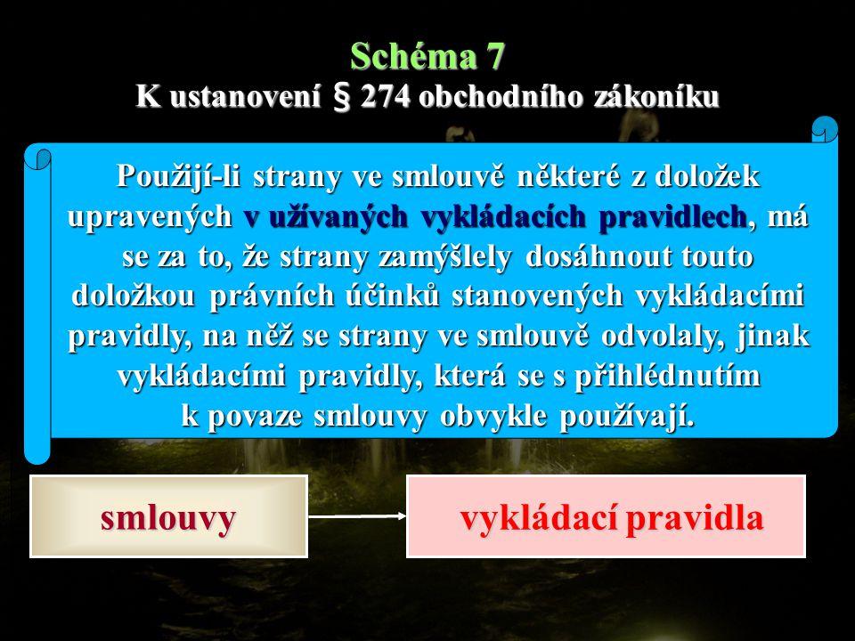 Schéma 7 K ustanovení § 274 obchodního zákoníku
