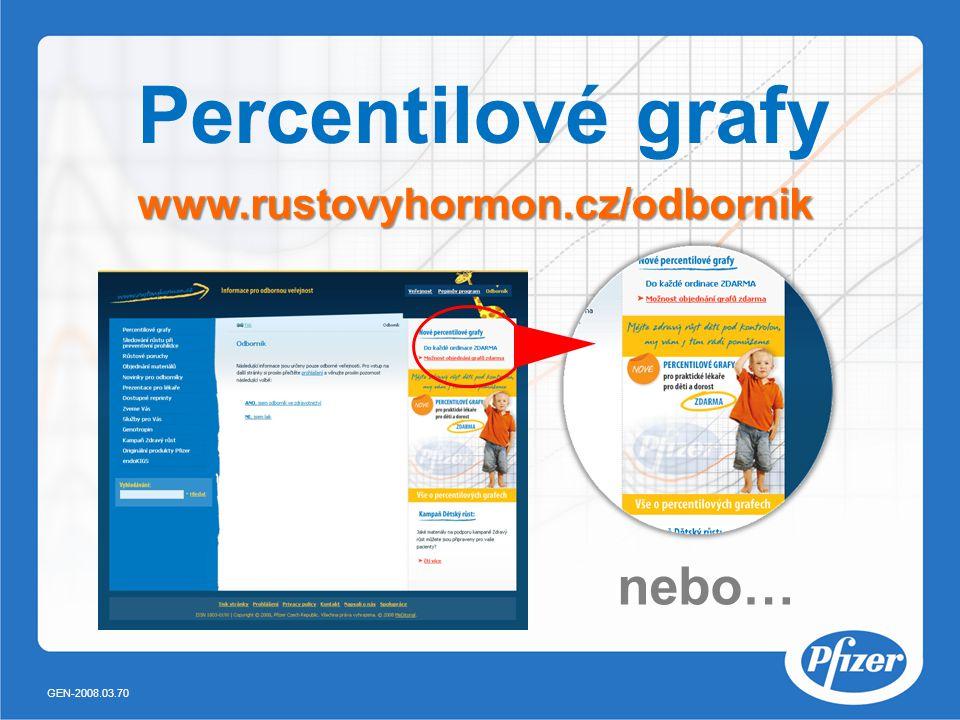 Percentilové grafy www.rustovyhormon.cz/odbornik nebo… GEN-2008.03.70