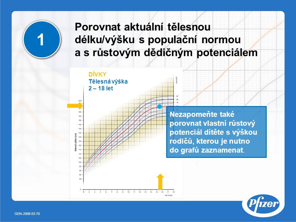Porovnat aktuální tělesnou délku/výšku s populační normou a s růstovým dědičným potenciálem