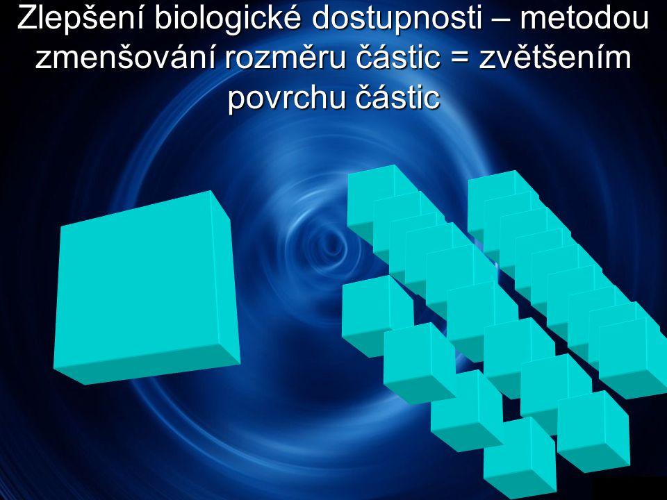 Zlepšení biologické dostupnosti – metodou zmenšování rozměru částic = zvětšením povrchu částic