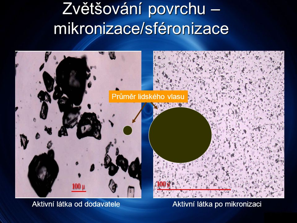 Zvětšování povrchu – mikronizace/sféronizace