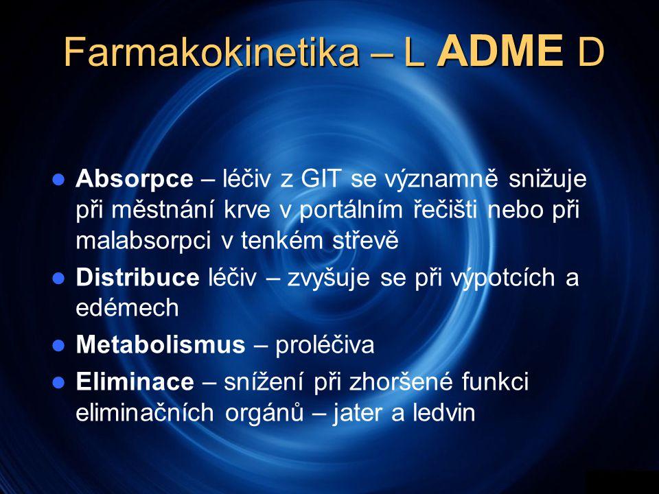 Farmakokinetika – L ADME D