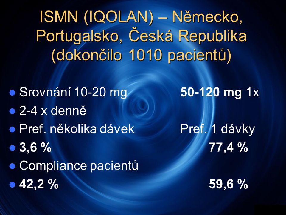 ISMN (IQOLAN) – Německo, Portugalsko, Česká Republika (dokončilo 1010 pacientů)