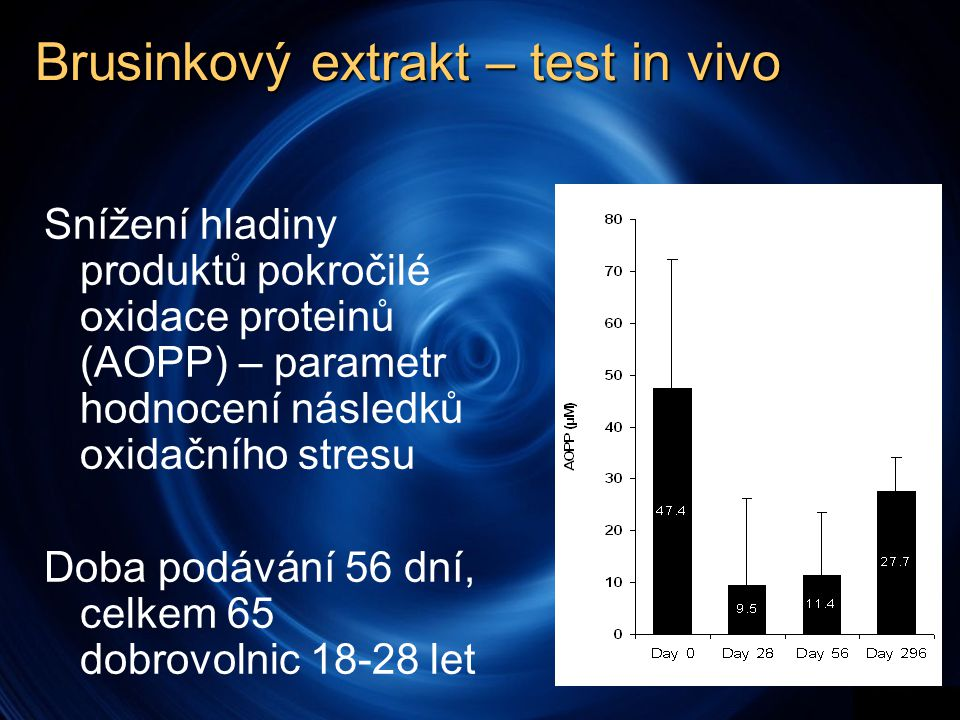 Brusinkový extrakt – test in vivo