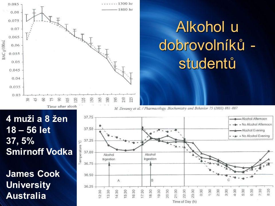 Alkohol u dobrovolníků - studentů
