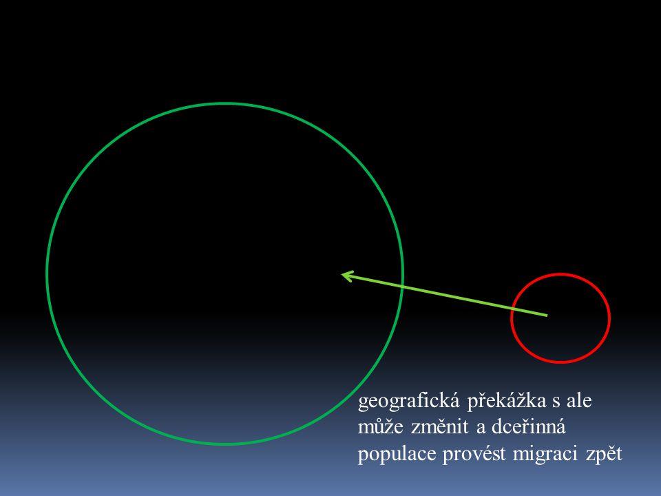 geografická překážka s ale může změnit a dceřinná populace provést migraci zpět