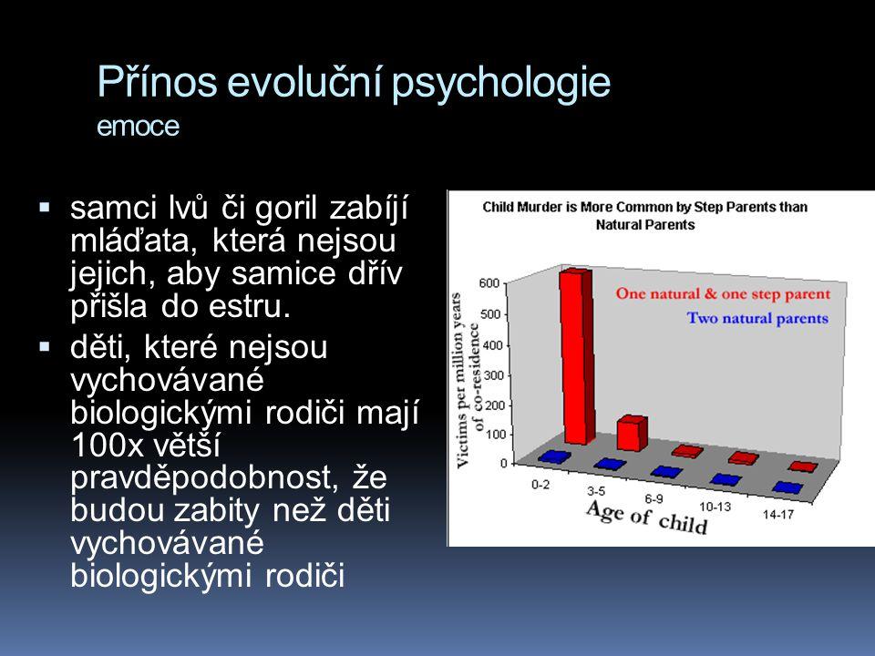 Přínos evoluční psychologie emoce
