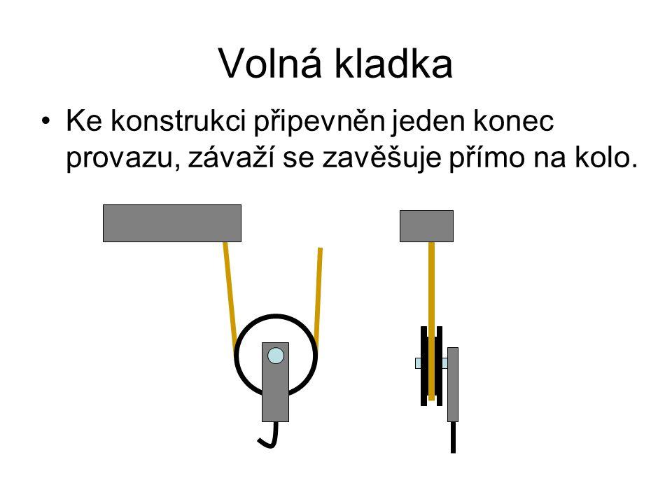 Volná kladka Ke konstrukci připevněn jeden konec provazu, závaží se zavěšuje přímo na kolo.