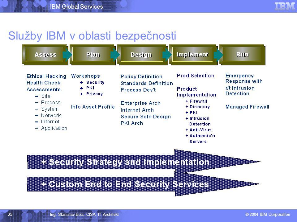 Služby IBM v oblasti bezpečnosti