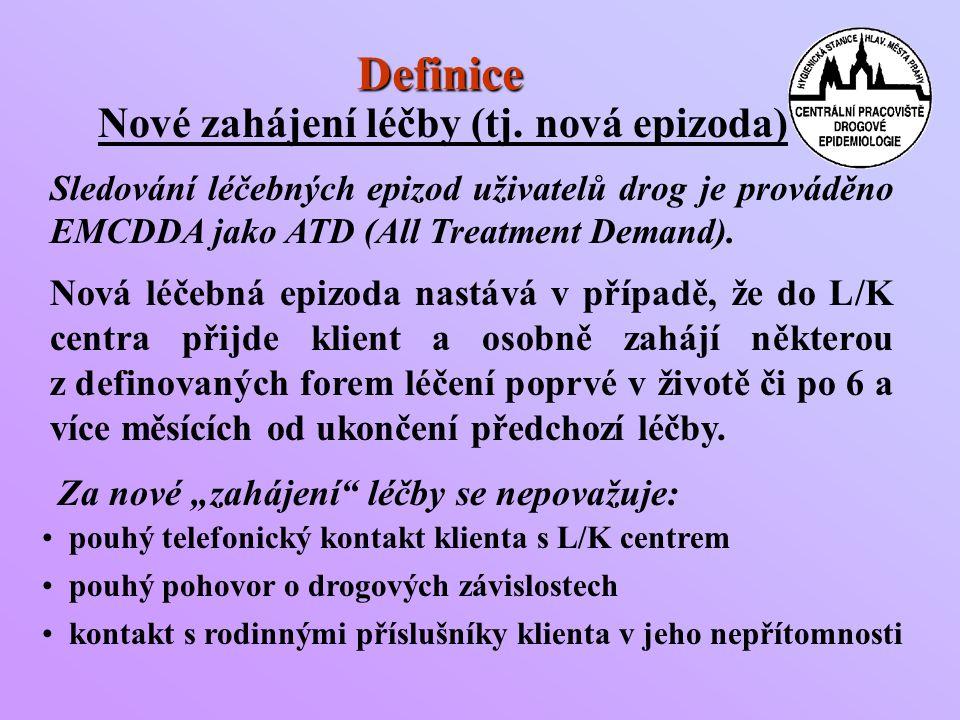 Definice Nové zahájení léčby (tj. nová epizoda)