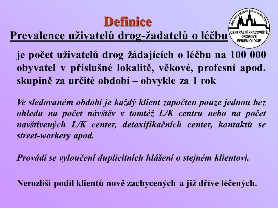 Definice Prevalence uživatelů drog-žadatelů o léčbu