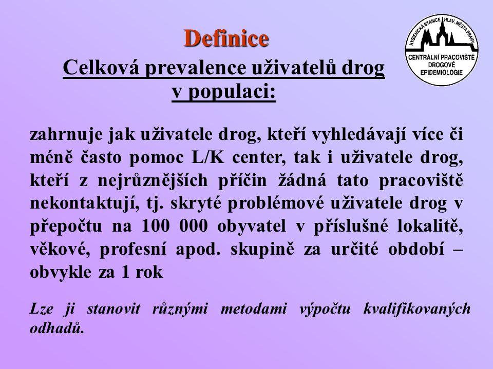 Celková prevalence uživatelů drog v populaci: