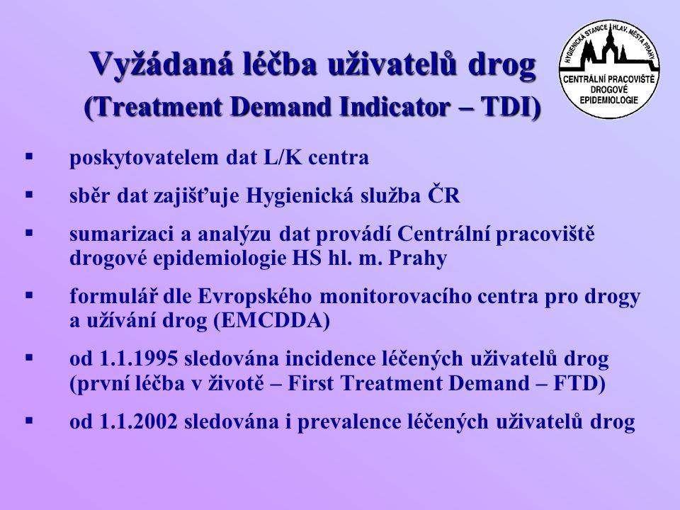 Vyžádaná léčba uživatelů drog (Treatment Demand Indicator – TDI)