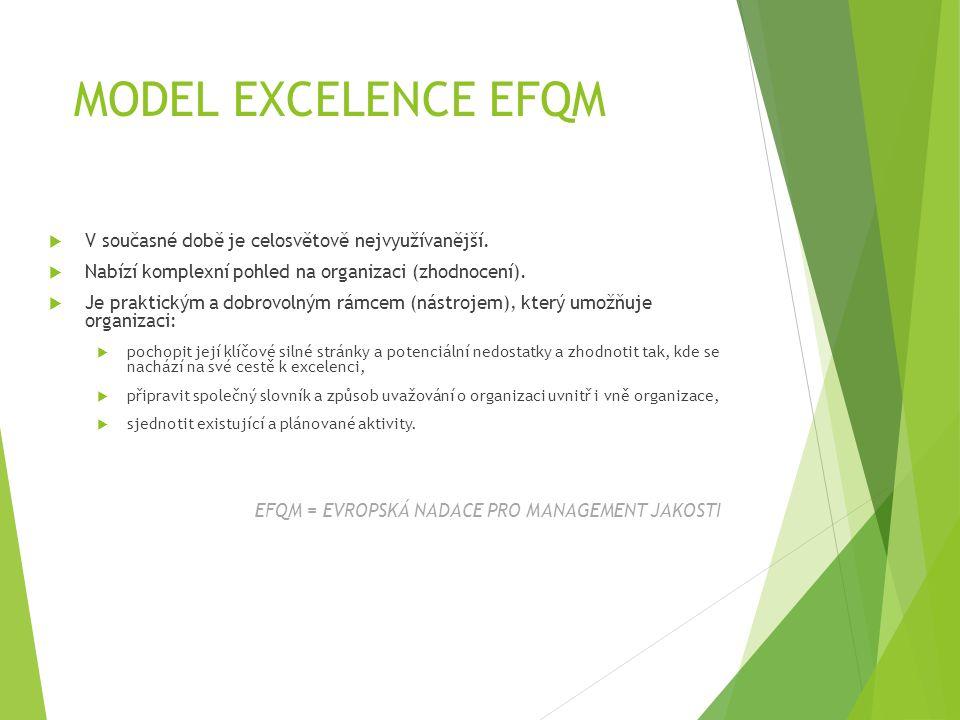 MODEL EXCELENCE EFQM V současné době je celosvětově nejvyužívanější.
