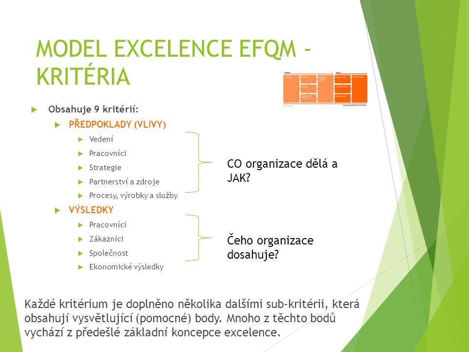 MODEL EXCELENCE EFQM - KRITÉRIA