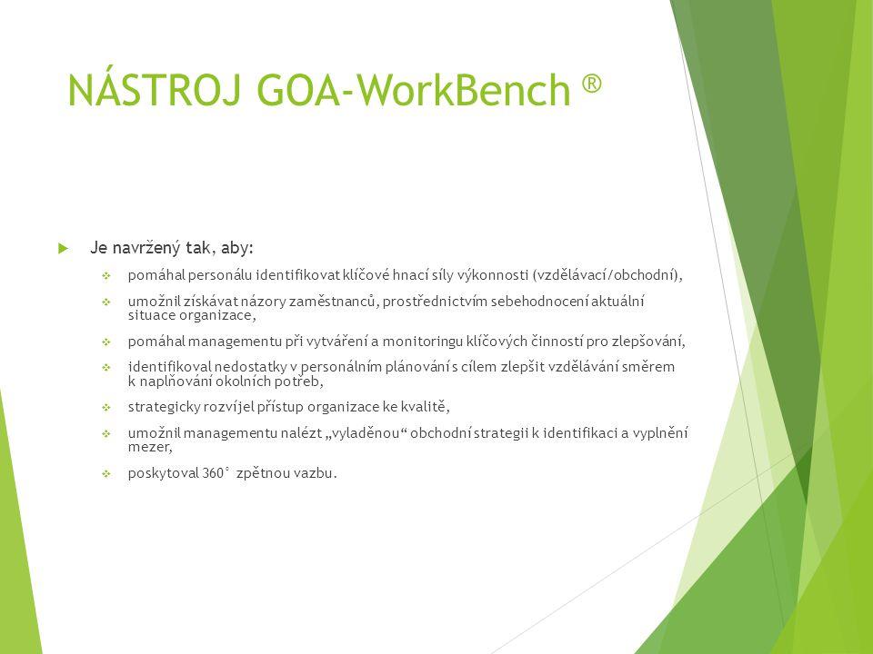 NÁSTROJ GOA-WorkBench ®