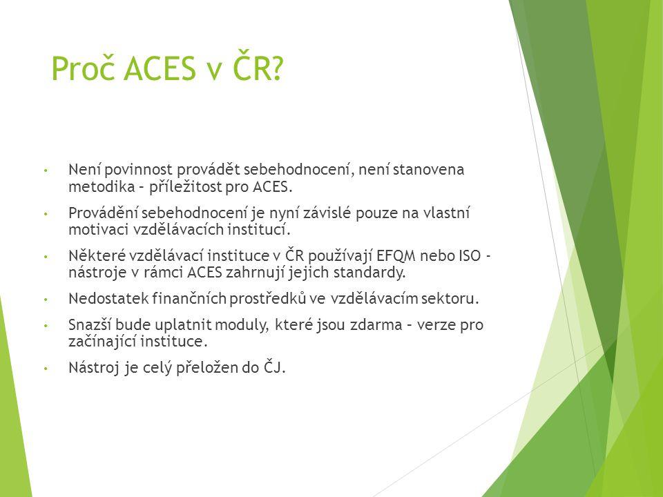 Proč ACES v ČR Není povinnost provádět sebehodnocení, není stanovena metodika – příležitost pro ACES.