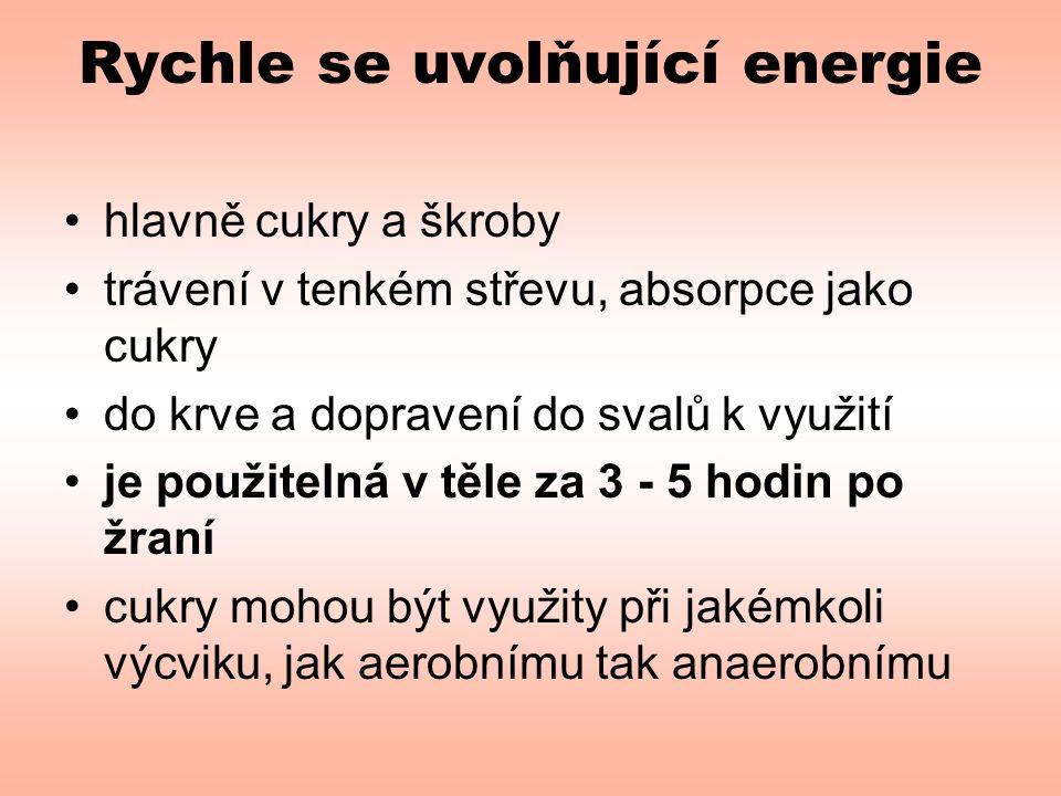 Rychle se uvolňující energie
