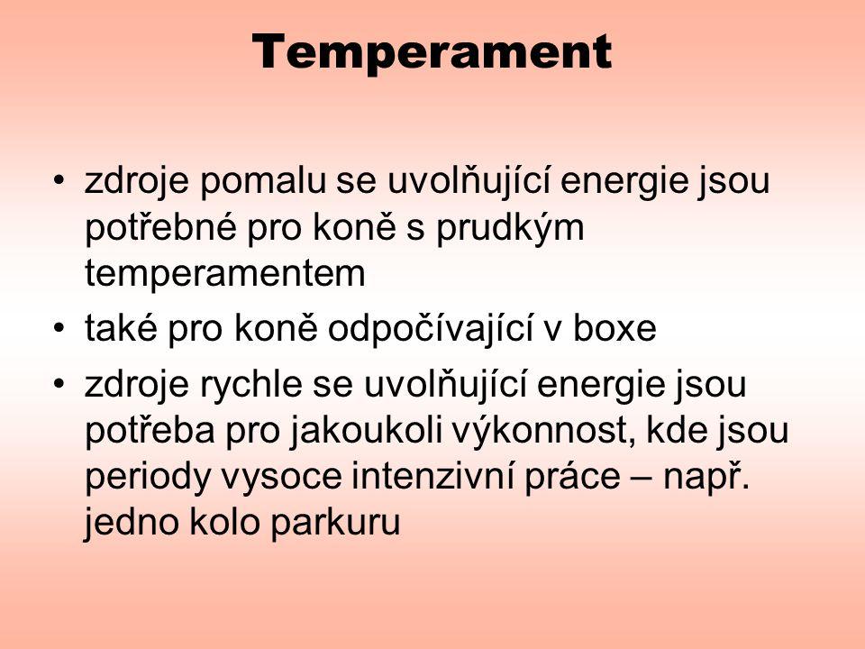 Temperament zdroje pomalu se uvolňující energie jsou potřebné pro koně s prudkým temperamentem. také pro koně odpočívající v boxe.