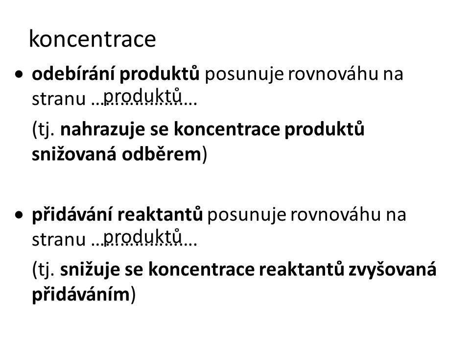 koncentrace odebírání produktů posunuje rovnováhu na stranu ………………….