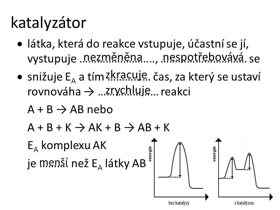 katalyzátor látka, která do reakce vstupuje, účastní se jí, vystupuje …………………….., ………………………… se.