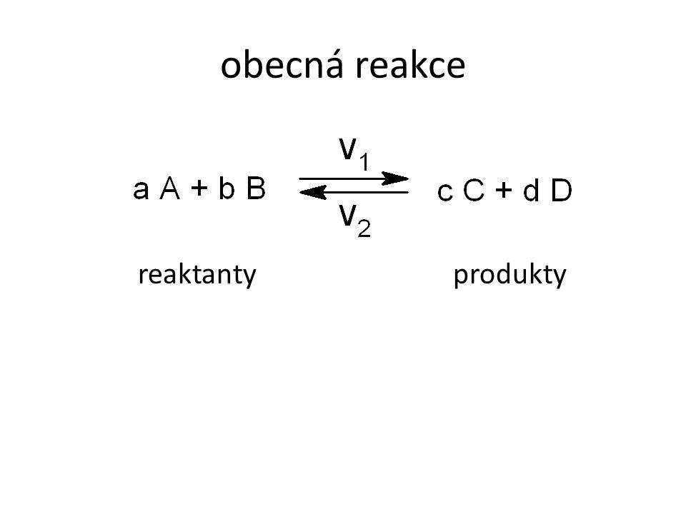 obecná reakce reaktanty produkty