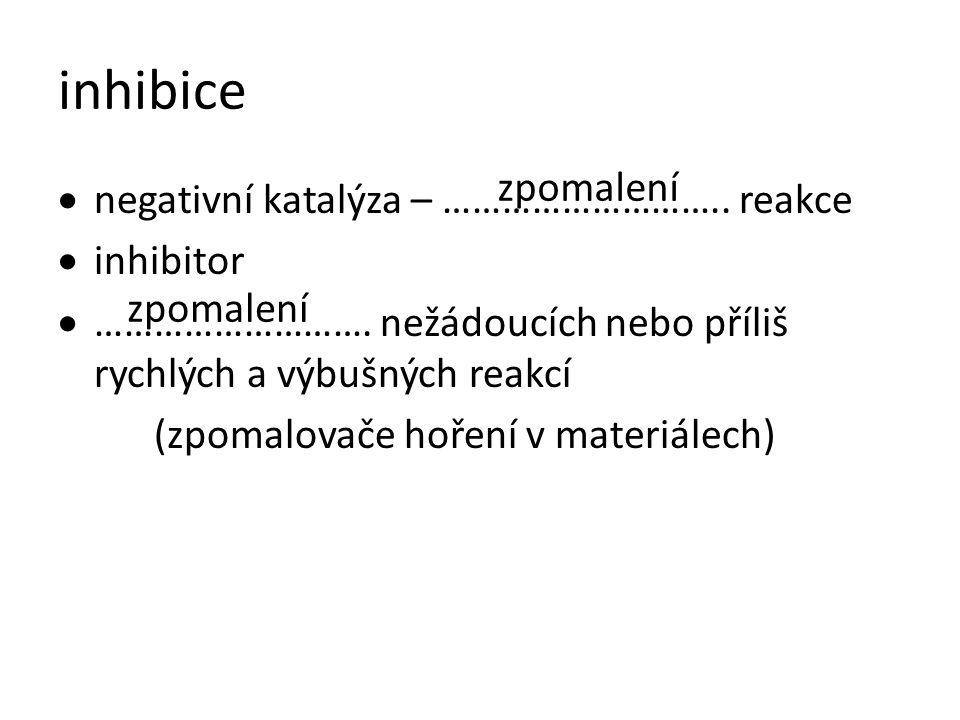 inhibice zpomalení negativní katalýza – ……………………….. reakce inhibitor