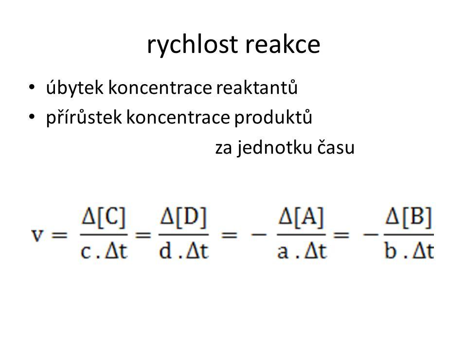 rychlost reakce úbytek koncentrace reaktantů