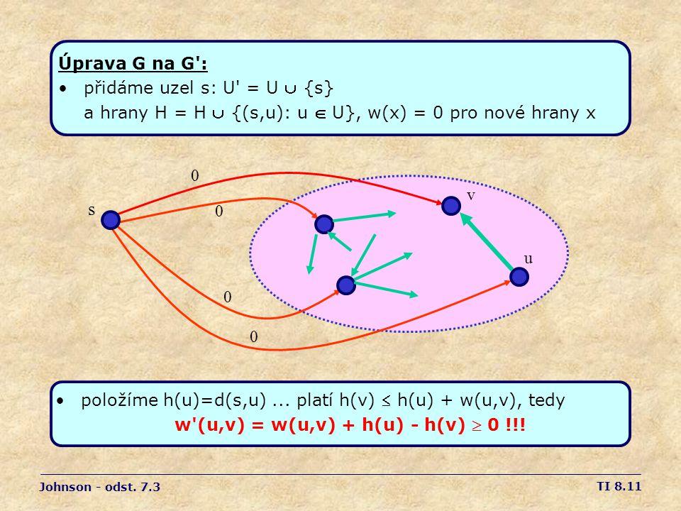 w (u,v) = w(u,v) + h(u) - h(v)  0 !!!