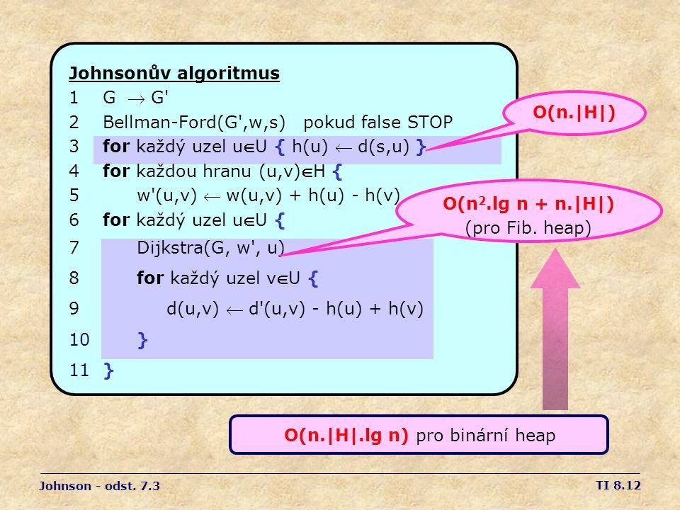O(n.|H|.lg n) pro binární heap