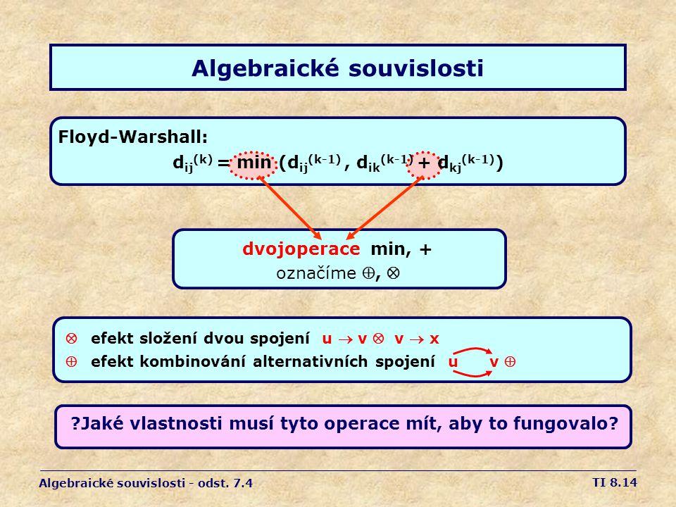 Algebraické souvislosti