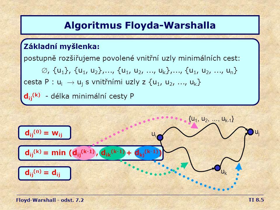 Algoritmus Floyda-Warshalla