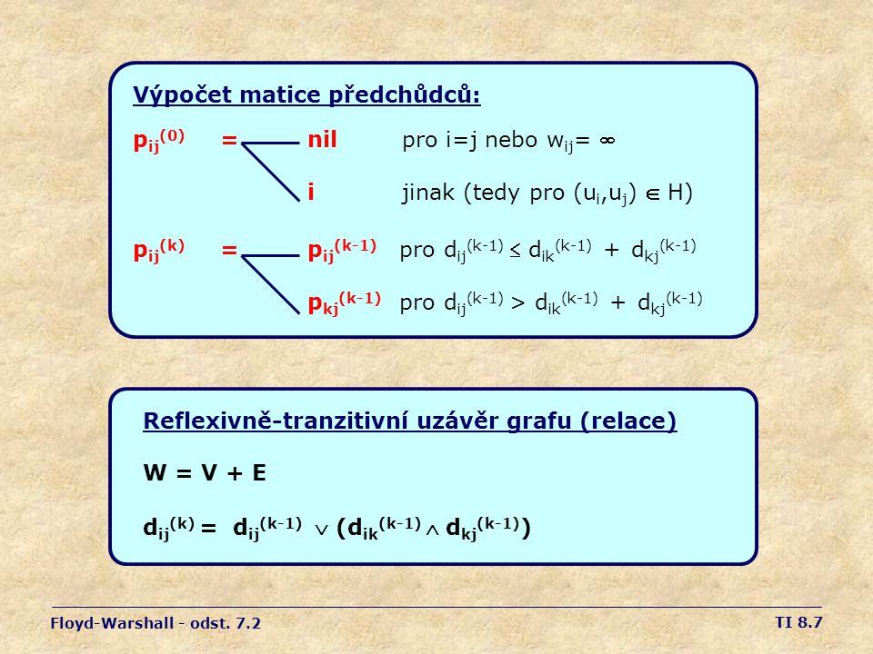 Výpočet matice předchůdců: pij(0) = nil pro i=j nebo wij= 