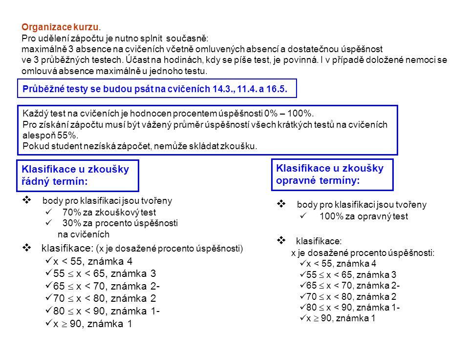 body pro klasifikaci jsou tvořeny body pro klasifikaci jsou tvořeny