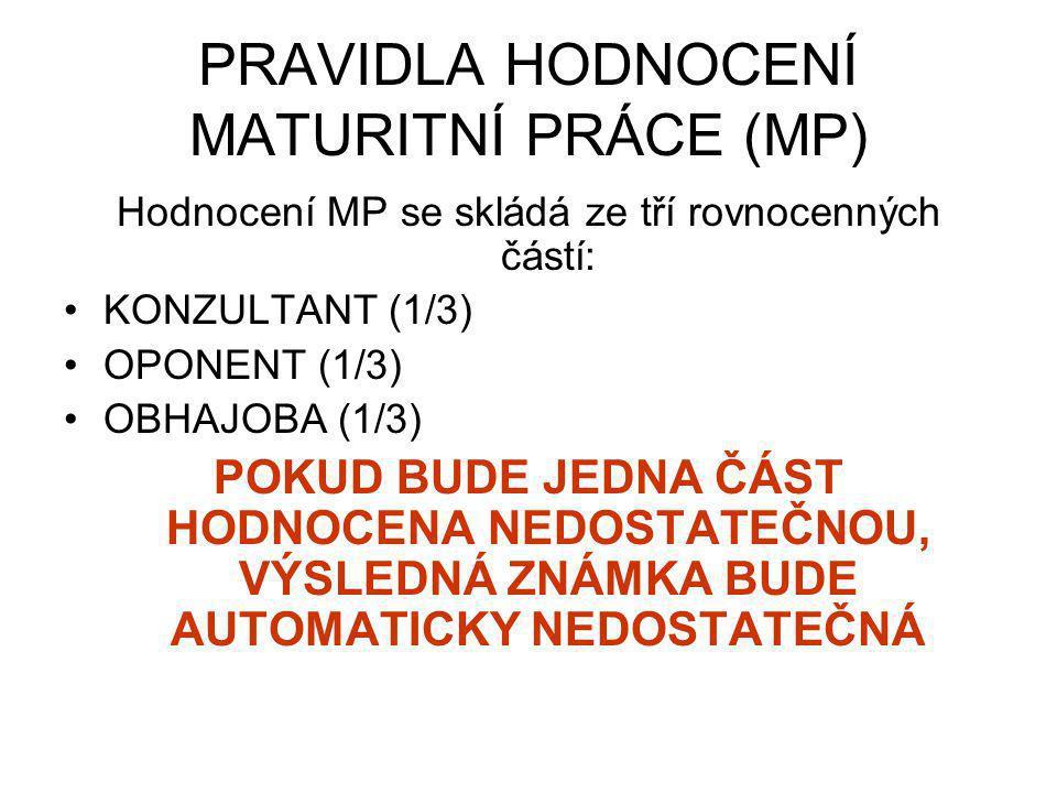 PRAVIDLA HODNOCENÍ MATURITNÍ PRÁCE (MP)