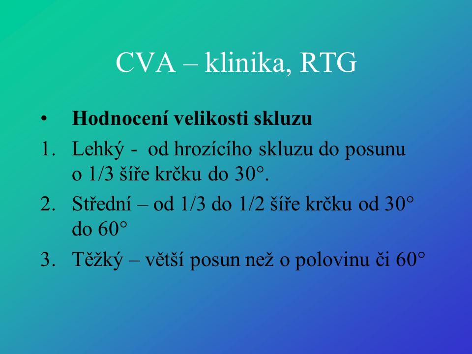 CVA – klinika, RTG Hodnocení velikosti skluzu