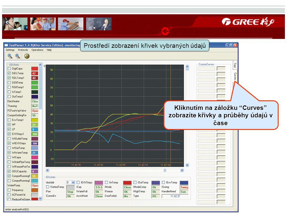 Kliknutím na záložku Curves zobrazíte křivky a průběhy údajů v čase