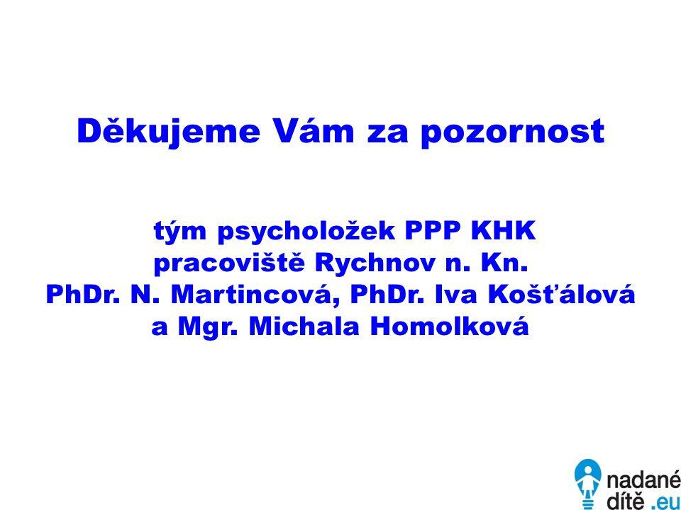 Děkujeme Vám za pozornost tým psycholožek PPP KHK pracoviště Rychnov n