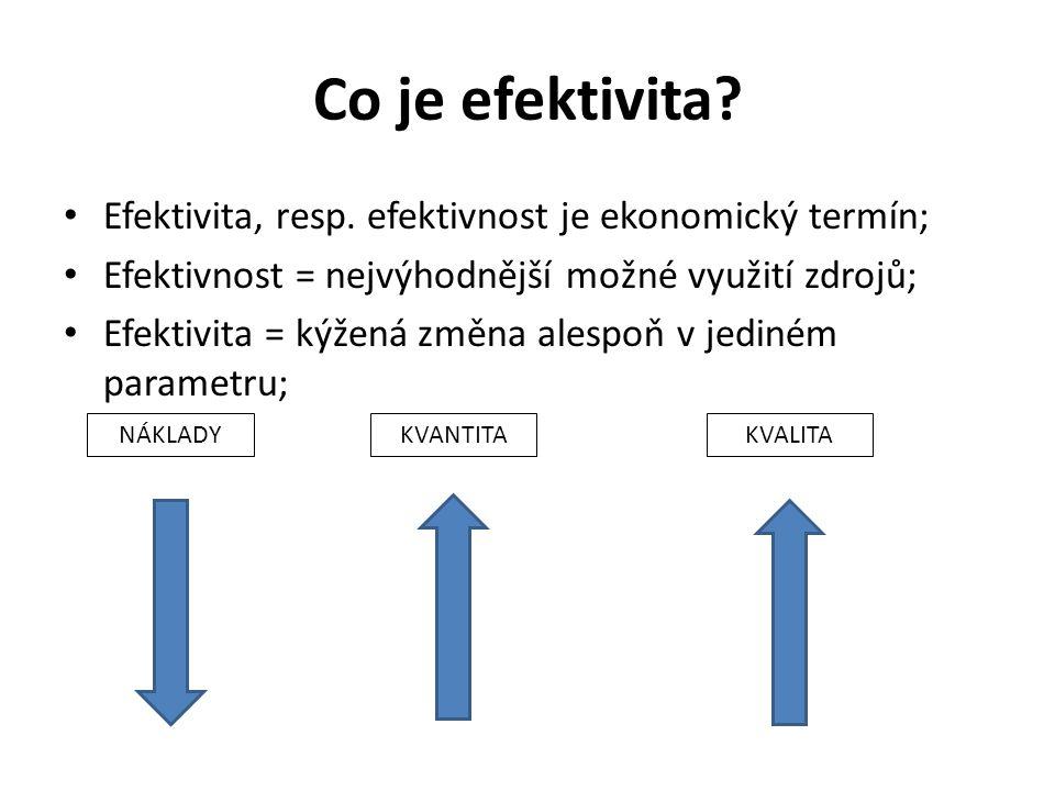 Co je efektivita Efektivita, resp. efektivnost je ekonomický termín;