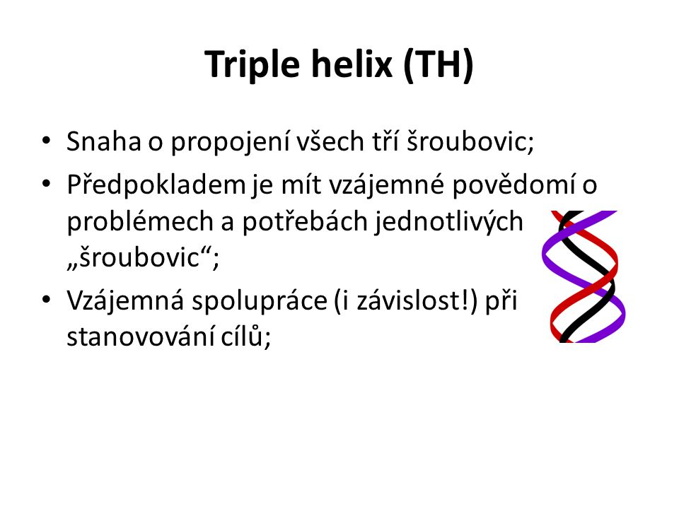 Triple helix (TH) Snaha o propojení všech tří šroubovic;