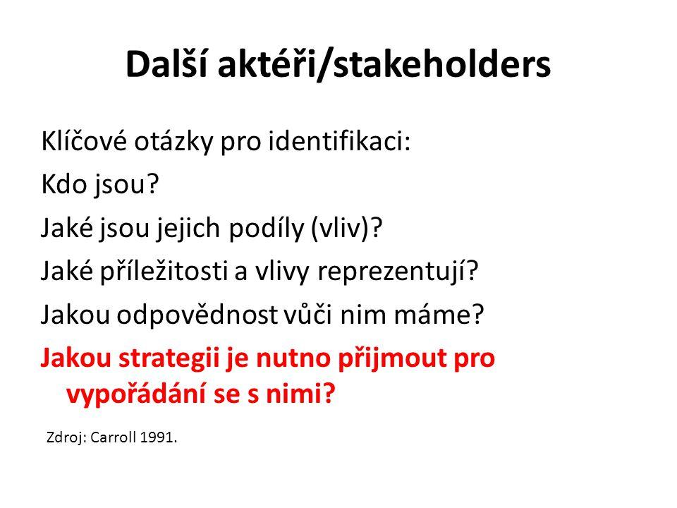 Další aktéři/stakeholders