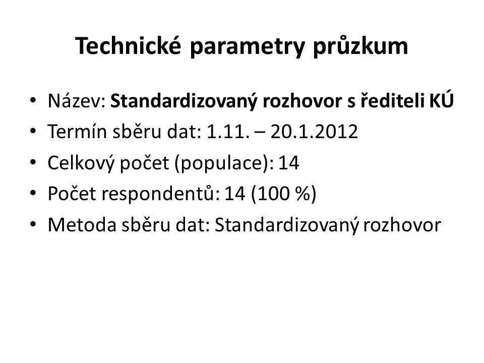 Technické parametry průzkum