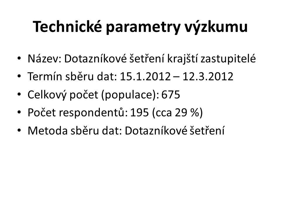 Technické parametry výzkumu