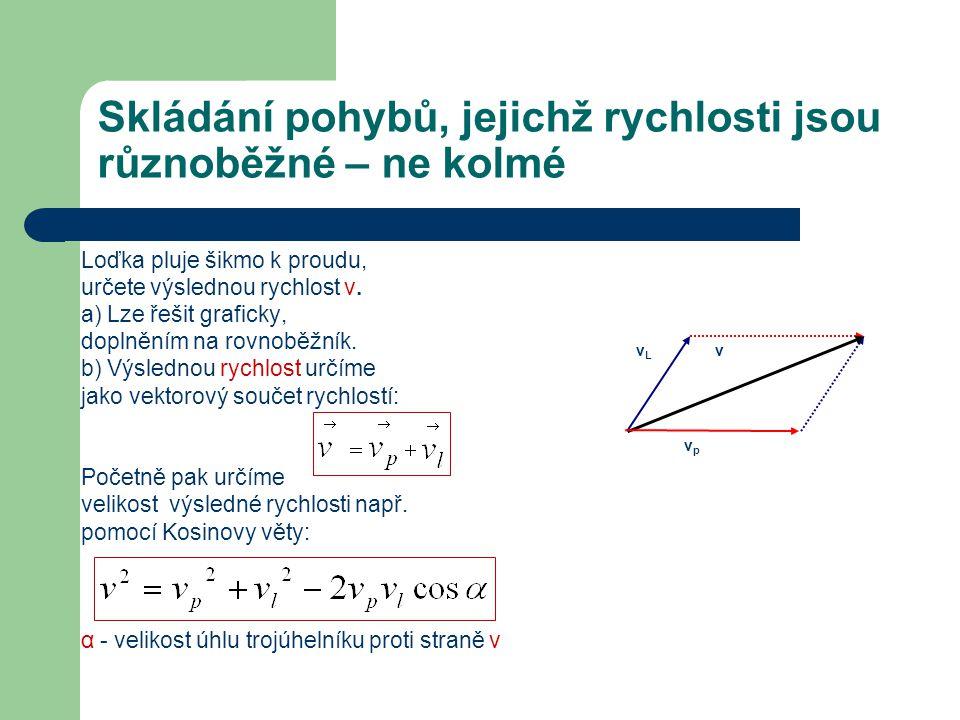 Skládání pohybů, jejichž rychlosti jsou různoběžné – ne kolmé
