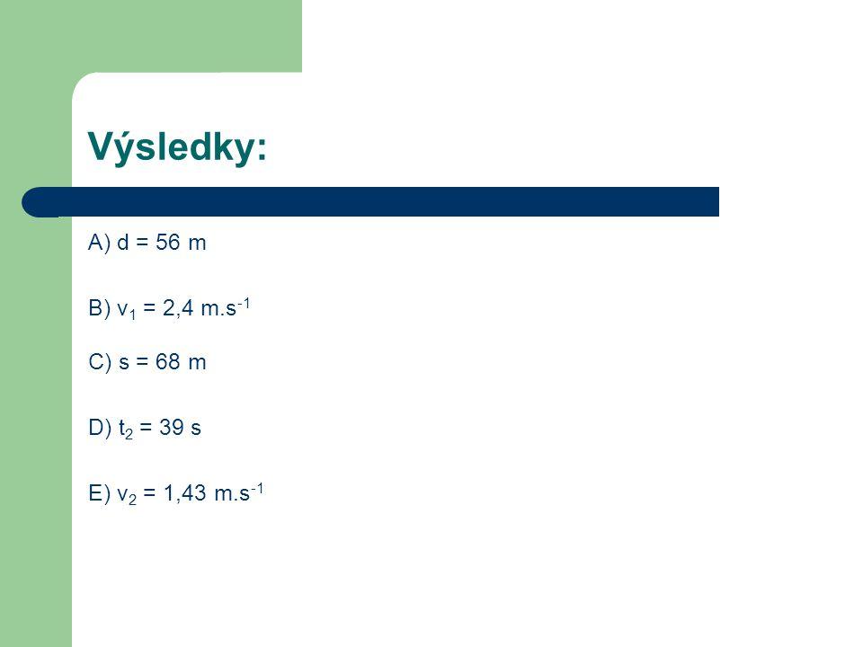 Výsledky: A) d = 56 m B) v1 = 2,4 m.s-1 C) s = 68 m D) t2 = 39 s