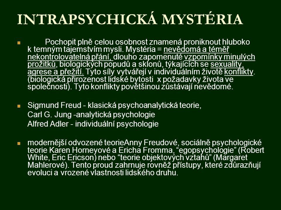 INTRAPSYCHICKÁ MYSTÉRIA