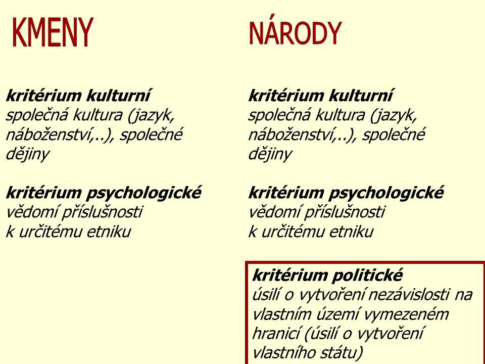 NÁRODY KMENY. kritérium kulturní společná kultura (jazyk, náboženství,..), společné dějiny.